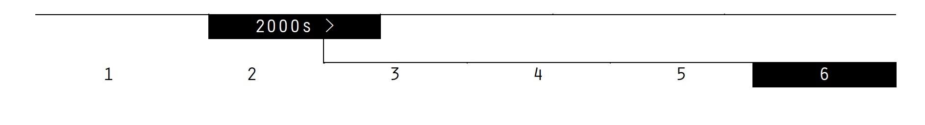 TABLE HEADERS WORDPRESS bw 2000-5 copy